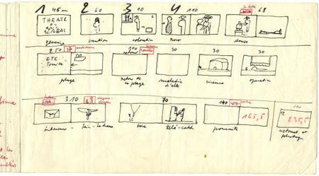 Carnets de tournage du film Le théâtre de Mr & Mme Kabal 001.3 (extrait)